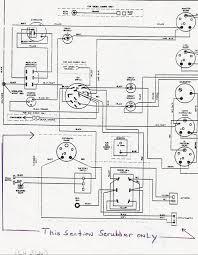 Onan rv generator wiring diagram my wiring diagram 1995 fleetwood southwind rv wiring diagram best onan