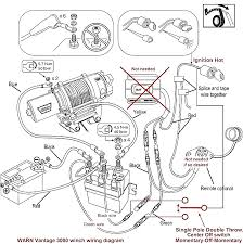 warn winch wiring diagram wires data wiring diagrams \u2022 warn a2000 winch schematic warn winch wiring diagram solenoid how wire regarding switch resize rh lambdarepos org warn 12k winch