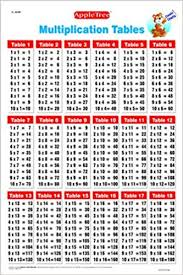 12 To 15 Tables Chart Buy Educational Charts Multiplication Tables Book Online