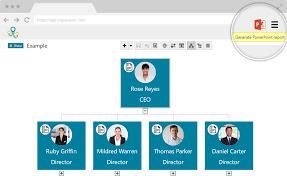 Organizational Chart With Description Organizational Chart With Photos And Position Descriptions