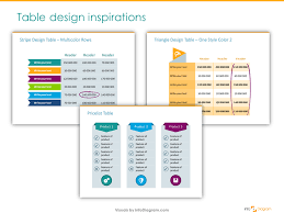 Nice Powerpoints 4 Steps For Good Looking Tables In A Presentation Blog Creative
