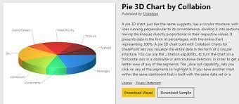 3d Pie Chart Power Bi Power Bi March Desktop Update Themes Generator Esri