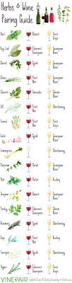 Pairing Herbs With Wine Infographic Just For Fun Wine