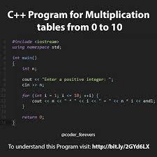 C++ Program For Multiplication Table From 0 To 10 - Coderforevers