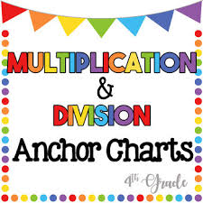 Multiplication Division Anchor Chart