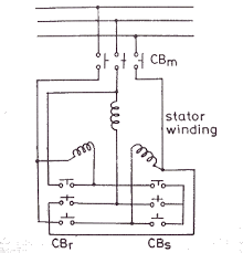 wiring diagram star delta connection in 3 phase induction motor images of wiring diagram star delta connection in phase induction motor star delta motor connection