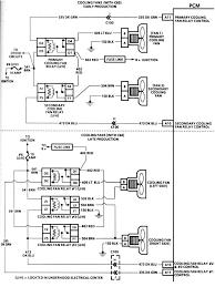 Edis 4 wiring diagram