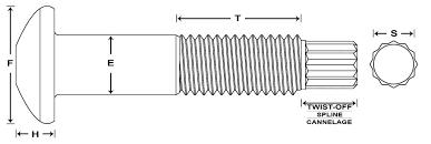 A325 Galvanized Bolt Torque Chart Astm F3125 Grade F1852 A325 Tc