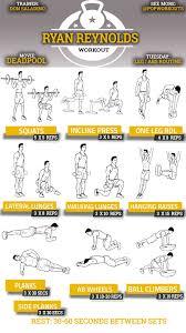 Abdominal Workout Chart Pdf Kayaworkout Co