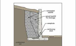 Small Picture Retaining Wall Design Examples Trendy Wood Retaining Wall Design