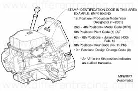 2000 saturn sl2 dohc swapping engines saturnfans com forums the only engine difference between 00 01 and 02 is most 02 s have unique injector s they re functionally the same but the connectors are different