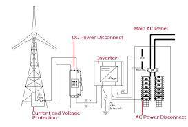 inverter connection diagram for house inverter home wiring diagram for inverter wiring diagram schematics on inverter connection diagram for house