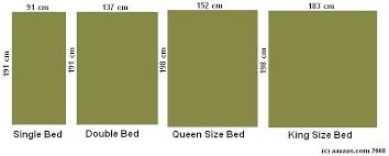 how big is a queen size bed appealing queen bed dimensions queen size bed  frame dimensions