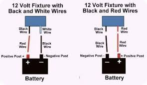 diagram showing which color wire to use basic 12 volt wiring diagram showing which color wire to use basic 12 volt wiring installing led light fixture colors blog and wire