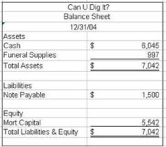 balance sheet vs income statement simple balance sheet and income statement example