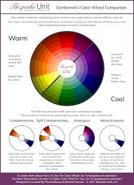 How To Make Color Work For You In Menswear Mens Style Guide