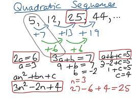 solving quadratic equations calculator mathpapa solve equation with step by math problem solver formula papa mathcom