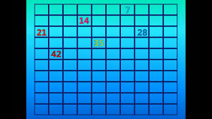 Counting By Sevens Chart Skip Counting By 7s On The 100s Chart