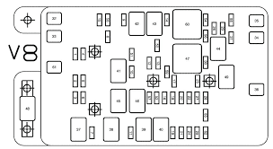 2006 buick engine diagram example electrical wiring diagram \u2022 2006 BMW Z4 Fuse Box at Fuse Box For 2006 Buick Lucerne Xl