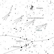 11 25 2018 Ephemeris Extra Comet 46p Wirtanen May Be