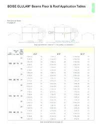 Door Header Span Chart Lvl Span Table Interiorfahri Co
