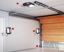 notable overhead door garage door opener low overhead garage door opener wageuzi