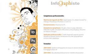 Good Design Resume Best Practices To Bear In Mind For A Graphic Design Resume Naldz