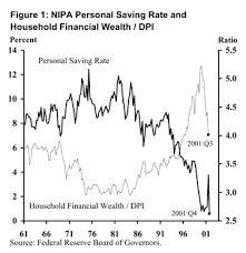 Our Savings Rate Is Still Negative Should We Worry My