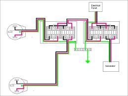 manual transfer switch wiring diagram inspirational generator best of