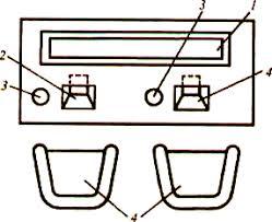 Пищевая Промышленность Реферат Заправочные супы Использование отделочных полуфабрикатов фаршей и начинок в кондитерском производстве