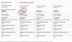 car insurance car insurance compare car insurance quotes