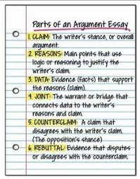 debate topicsworksheets argumentative writing reading  parts of an argument essay included in the argument essay student guide writing an essay
