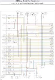 2001 jeep grand cherokee radio wiring diagram chunyan me 2000 jeep cherokee stereo wiring diagram 2001 jeep cherokee radio wiring diagram wiring diagram and grand