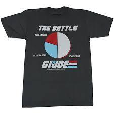 The Battle Pie Chart G I Joe Mens T Shirt Knowing Is Half The Battle Pie Chart