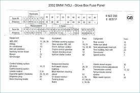 bmw fuse box diagram wire center \u2022 bmw 525d e60 fuse box diagram 2001 525i fuse box diagram electrical work wiring diagram u2022 rh aglabs co bmw e60 fuse box diagram bmw fuse box diagram e46