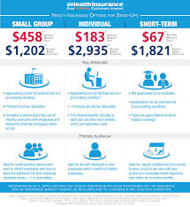 images infographics ehealth insurance kaiser small business plans file id5727766d2cfac235e64 kaiser small business plans business plan