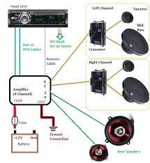 basic car audio wiring diagram basic image wiring basic car audio wiring diagram hi i m new and i d like to put a stereo in my car car audio on