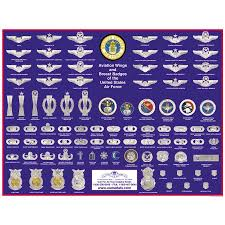 Air Force Insignia Chart Usaf Badge Poster