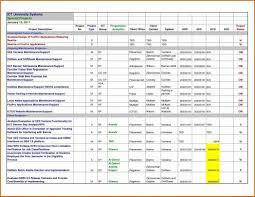 Project Management Excel Sheet Download Templates Xls Spreadsheet