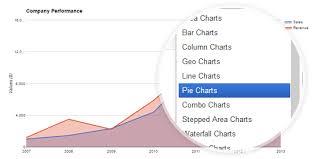Ja Google Chart Responsive Joomla Module Joomla
