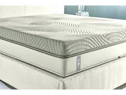 How To Set Up A Bed Frame How To Set Up A Sleep Number Bed Bed ...