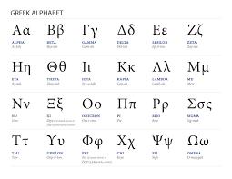 Greek Alphabet Greek Alphabet Letters And Symbols Greek
