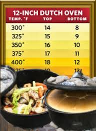 Dutch Oven Temp Chart Dutch Oven Recipes Cooking Tips And Heating Chart