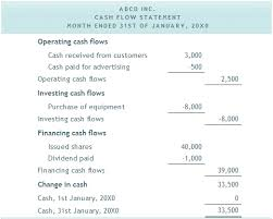 Example Cash Flow Statement | Education | Pinterest | Cash Flow ...