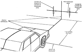 Headlight Adjustment Diagram Get Rid Of Wiring Diagram Problem