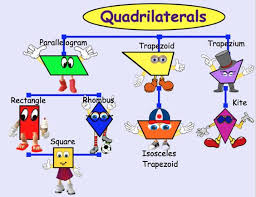 Image result for quadrilaterals