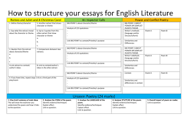 how to structure aqa english literature paper section a and b  how to structure aqa english literature paper 1 section a and b and paper 2 section a b and c by hmbenglishresources1984 teaching resources tes