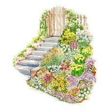 Small Picture Easiest Gardens