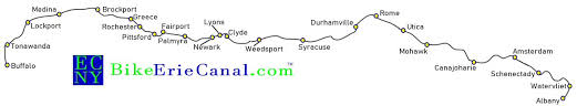 Erie Canal Bike Trail Mileage Chart