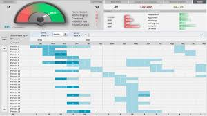 Excel Dashboard Designer Download 012 Multiple Project Tracking Template Wonderful Ideas